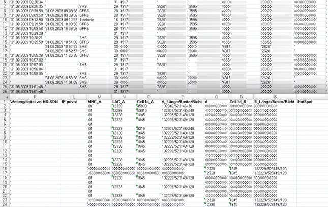 理系技術文書・報告書作成、データ処理・チェック